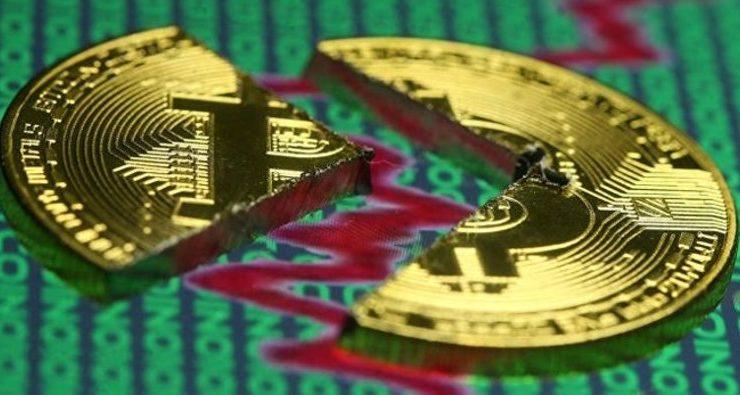 Bitcoin Fiyat Grafiği ve En Büyük Düşüş ve Yükselişleri