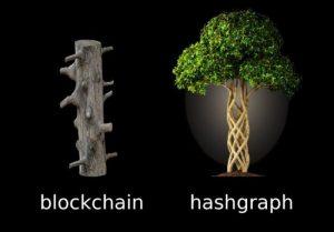 Hashgraph Nedir